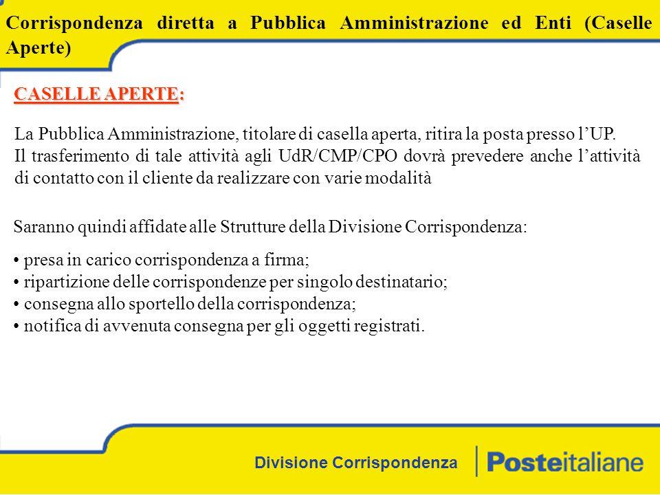 Divisione Corrispondenza La Pubblica Amministrazione, titolare di casella aperta, ritira la posta presso l'UP.