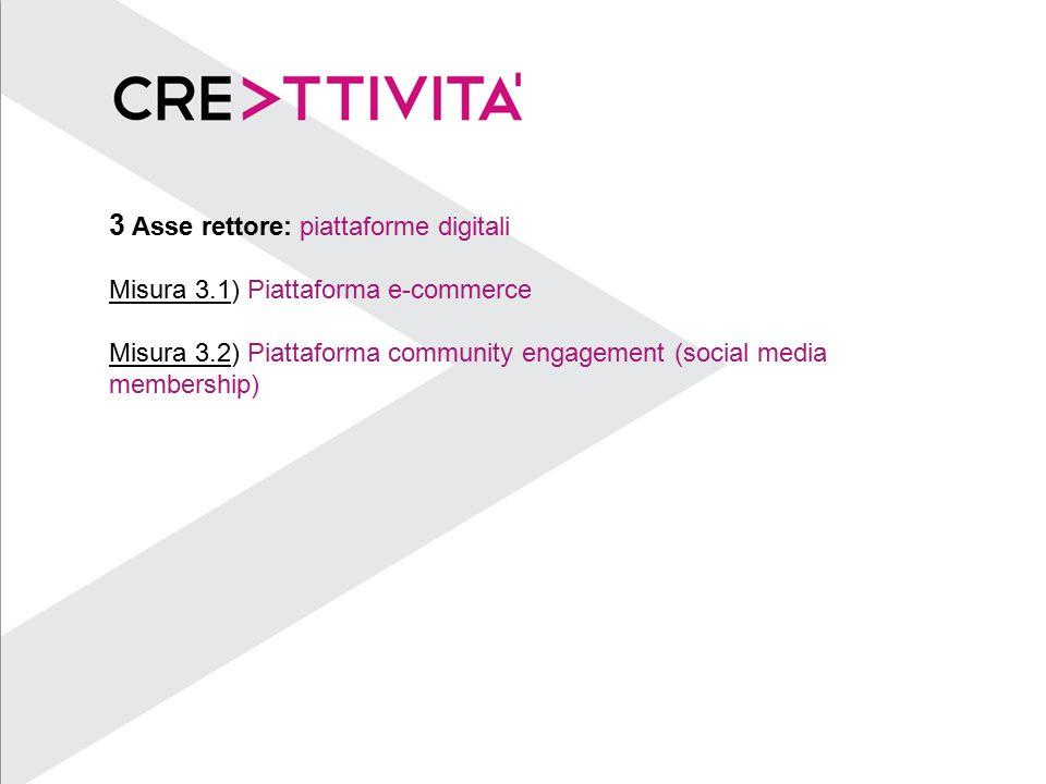 3 Asse rettore: piattaforme digitali Misura 3.1) Piattaforma e-commerce Misura 3.2) Piattaforma community engagement (social media membership)