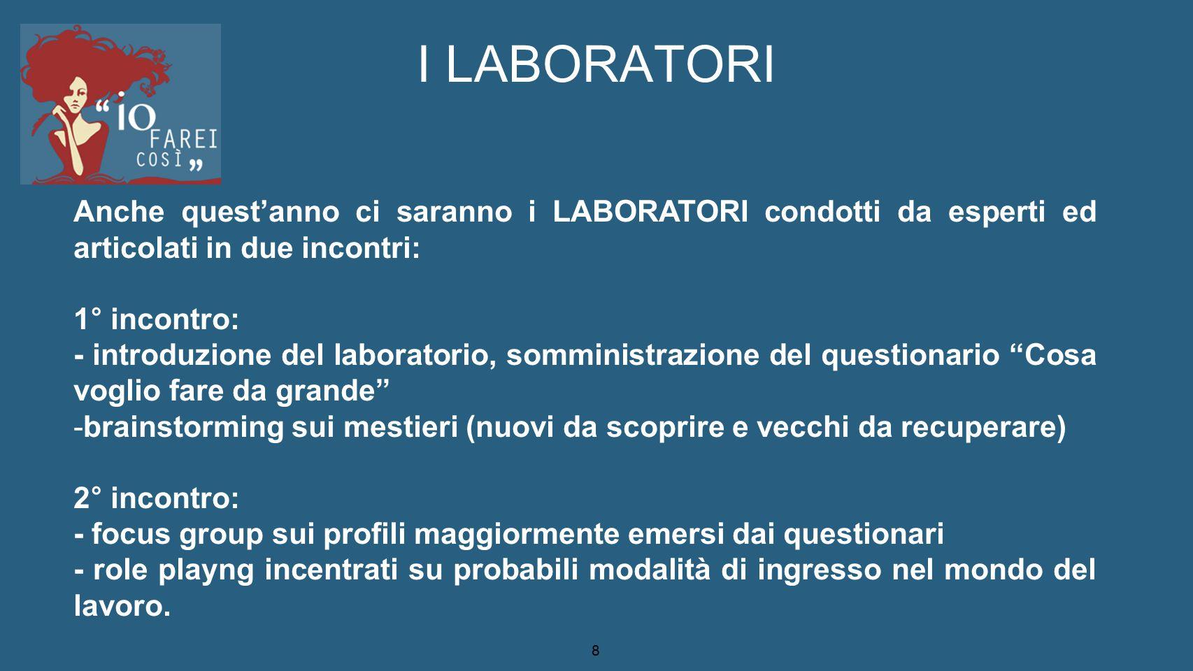 8 I LABORATORI Anche quest'anno ci saranno i LABORATORI condotti da esperti ed articolati in due incontri: 1° incontro: - introduzione del laboratorio