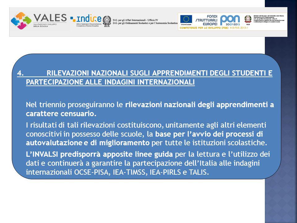 4. RILEVAZIONI NAZIONALI SUGLI APPRENDIMENTI DEGLI STUDENTI E PARTECIPAZIONE ALLE INDAGINI INTERNAZIONALI Nel triennio proseguiranno le rilevazioni na