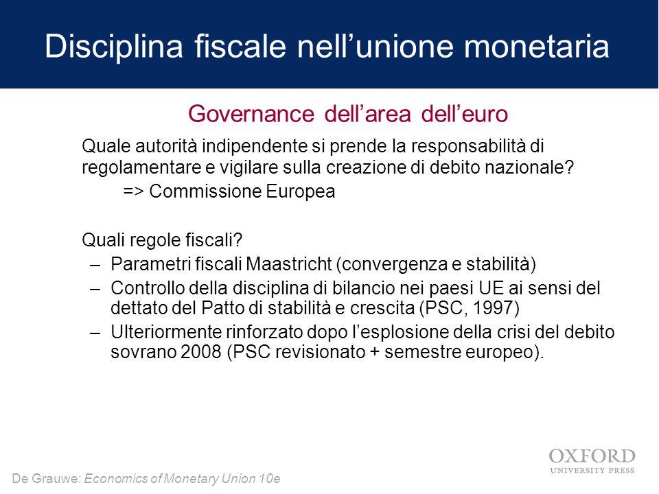 De Grauwe: Economics of Monetary Union 10e Governance dell'area dell'euro Quale autorità indipendente si prende la responsabilità di regolamentare e v