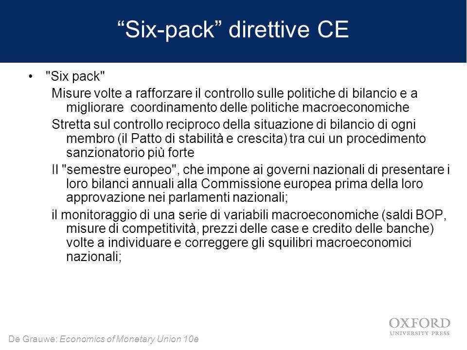 "De Grauwe: Economics of Monetary Union 10e ""Six-pack"" direttive CE"