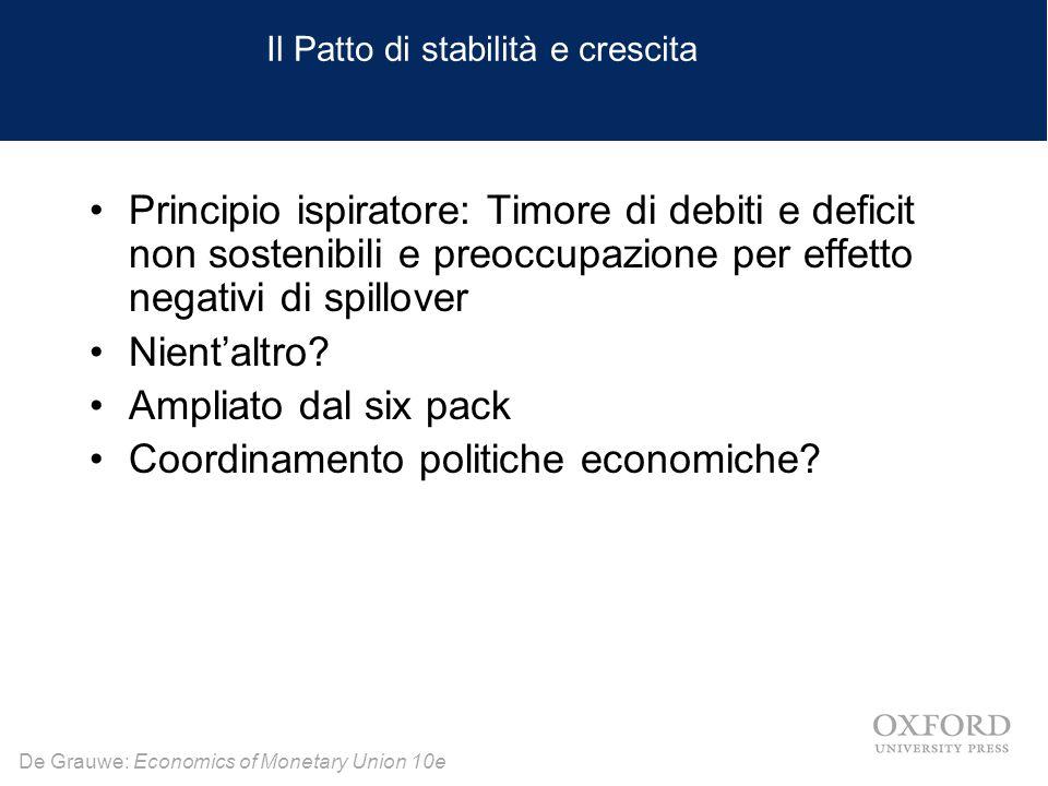 De Grauwe: Economics of Monetary Union 10e Principio ispiratore: Timore di debiti e deficit non sostenibili e preoccupazione per effetto negativi di s