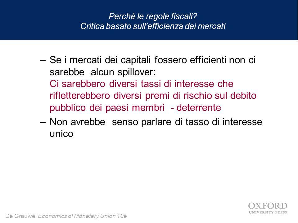De Grauwe: Economics of Monetary Union 10e Perché le regole fiscali? Critica basato sull'efficienza dei mercati –Se i mercati dei capitali fossero eff