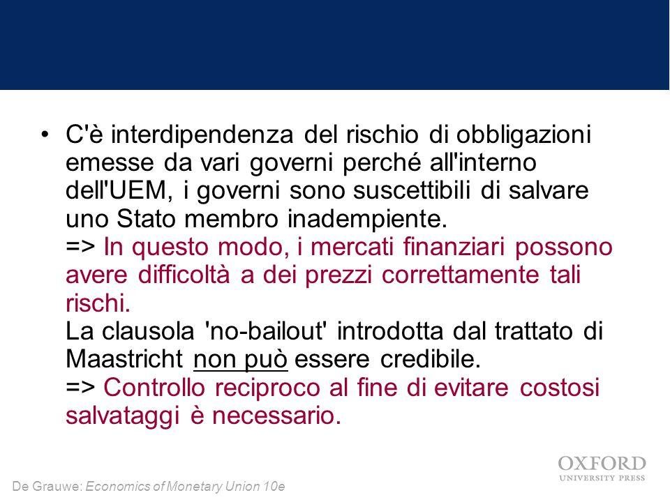 De Grauwe: Economics of Monetary Union 10e C'è interdipendenza del rischio di obbligazioni emesse da vari governi perché all'interno dell'UEM, i gover
