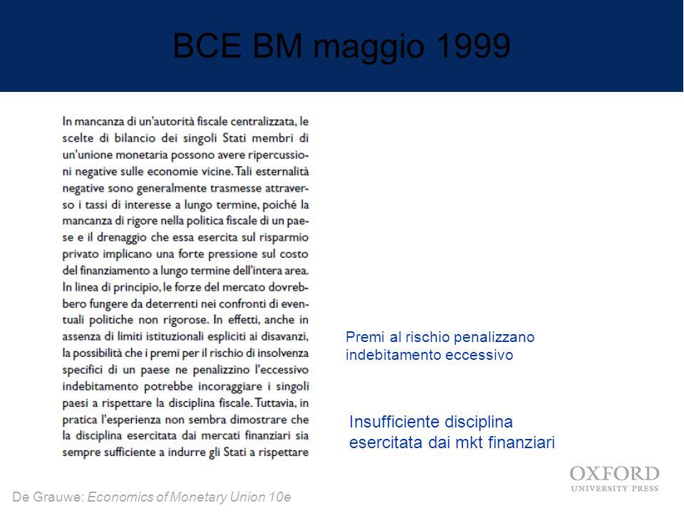 De Grauwe: Economics of Monetary Union 10e BCE BM maggio 1999 Premi al rischio penalizzano indebitamento eccessivo Insufficiente disciplina esercitata