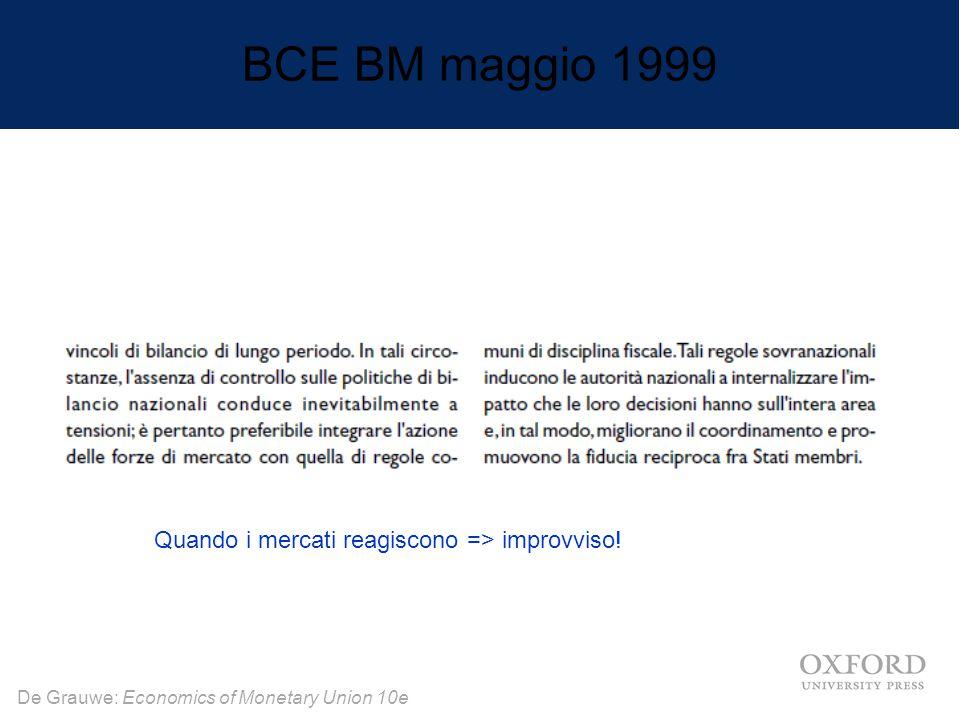 De Grauwe: Economics of Monetary Union 10e BCE BM maggio 1999 Quando i mercati reagiscono => improvviso!