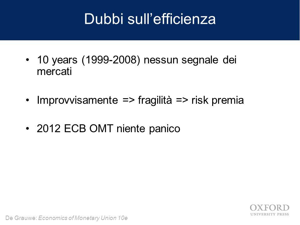 De Grauwe: Economics of Monetary Union 10e Dubbi sull'efficienza 10 years (1999-2008) nessun segnale dei mercati Improvvisamente => fragilità => risk