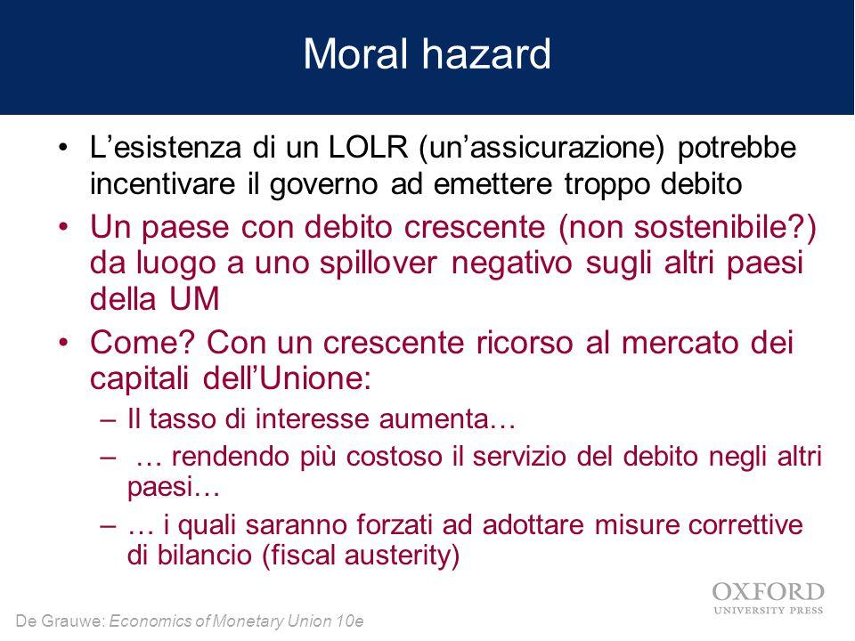 De Grauwe: Economics of Monetary Union 10e Moral hazard L'esistenza di un LOLR (un'assicurazione) potrebbe incentivare il governo ad emettere troppo d