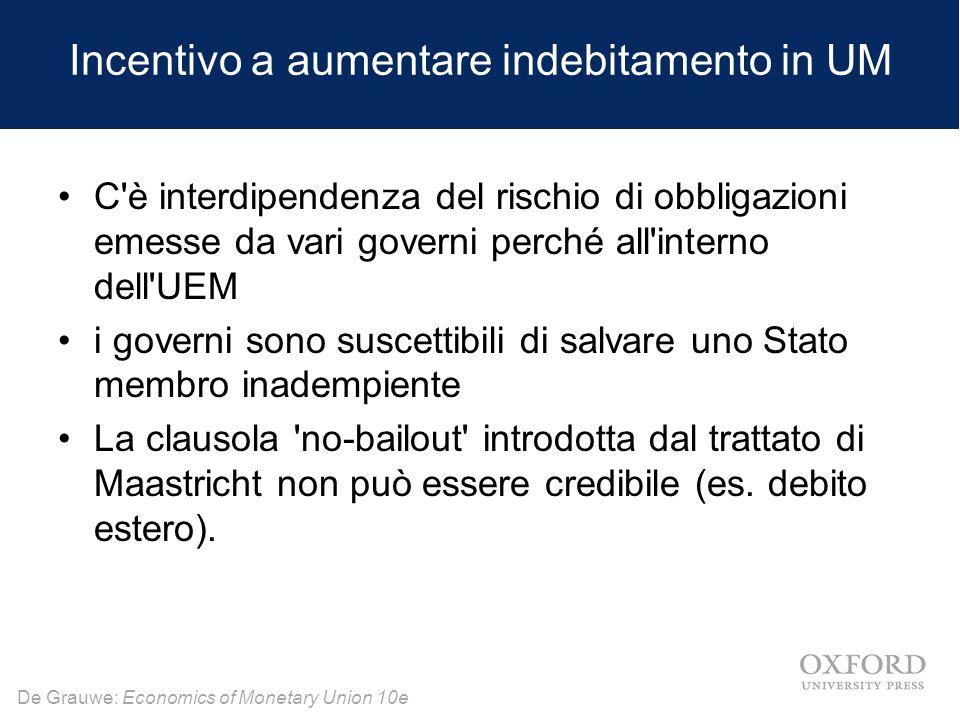 De Grauwe: Economics of Monetary Union 10e Incentivo a aumentare indebitamento in UM C'è interdipendenza del rischio di obbligazioni emesse da vari go