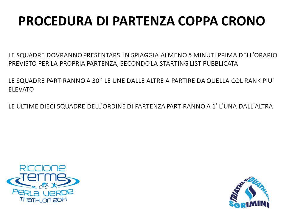 PROCEDURA DI PARTENZA COPPA CRONO LE SQUADRE DOVRANNO PRESENTARSI IN SPIAGGIA ALMENO 5 MINUTI PRIMA DELL'ORARIO PREVISTO PER LA PROPRIA PARTENZA, SECO