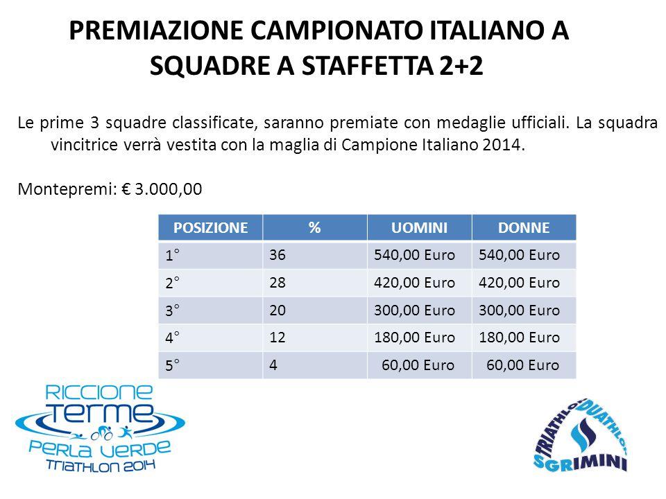 Le prime 3 squadre classificate, saranno premiate con medaglie ufficiali. La squadra vincitrice verrà vestita con la maglia di Campione Italiano 2014