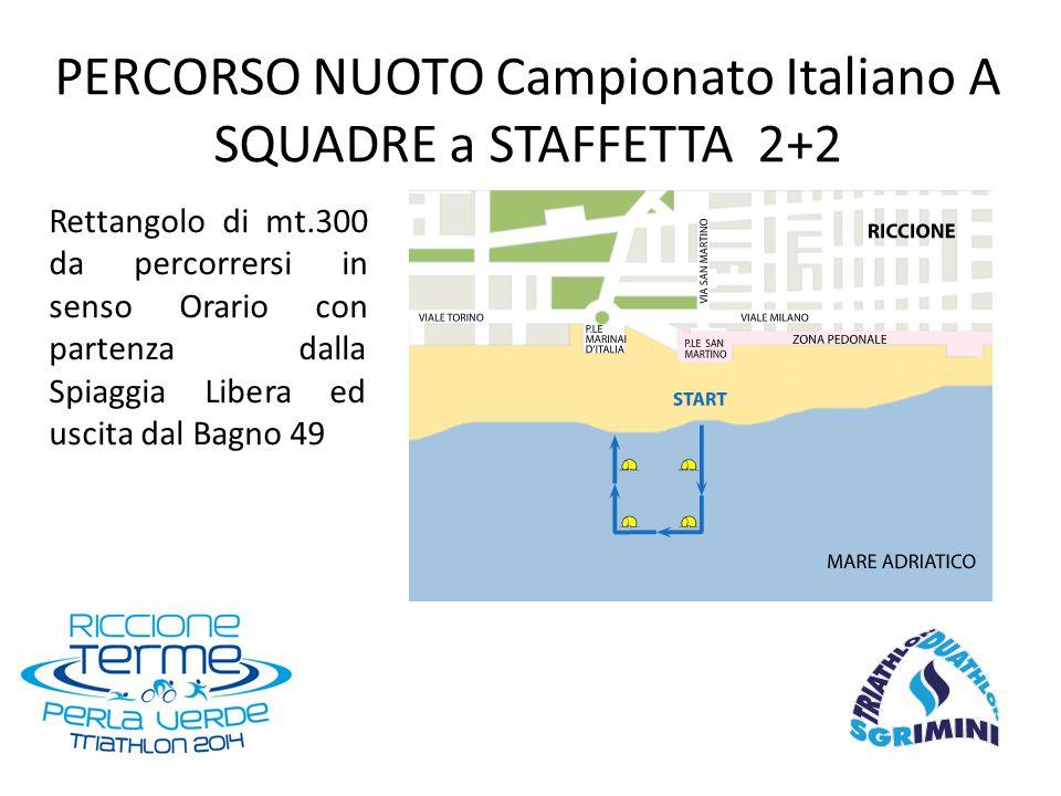 PERCORSO NUOTO Campionato Italiano A SQUADRE a STAFFETTA 2+2 Rettangolo di mt.300 da percorrersi in senso Orario con partenza dalla Spiaggia Libera ed