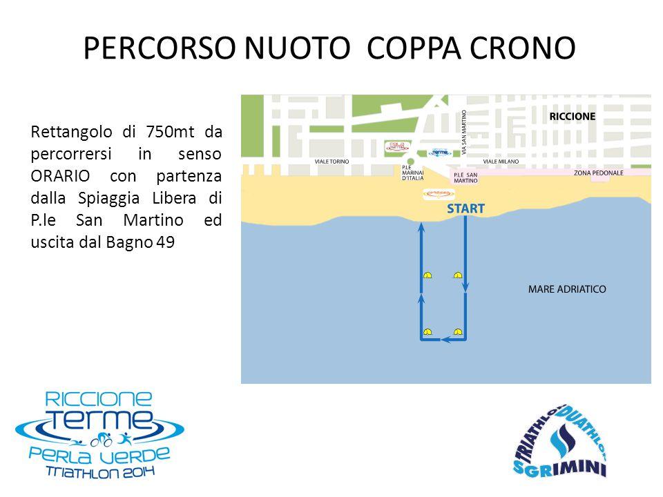 Rettangolo di 750mt da percorrersi in senso ORARIO con partenza dalla Spiaggia Libera di P.le San Martino ed uscita dal Bagno 49 PERCORSO NUOTO COPPA