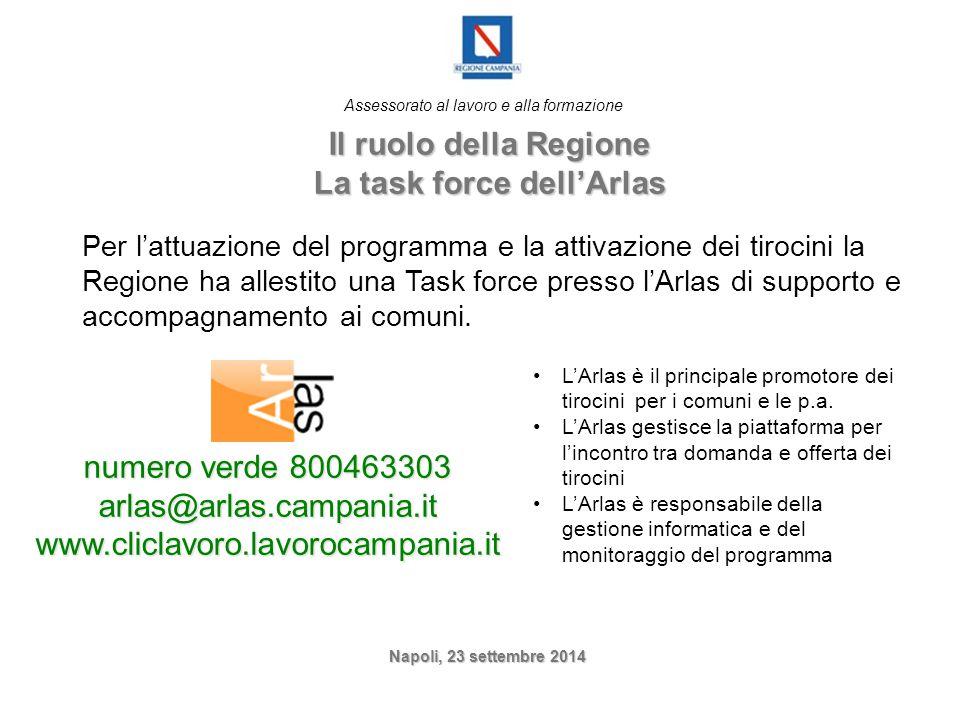 Assessorato al lavoro e alla formazione Il ruolo della Regione La task force dell'Arlas Napoli, 23 settembre 2014 Per l'attuazione del programma e la