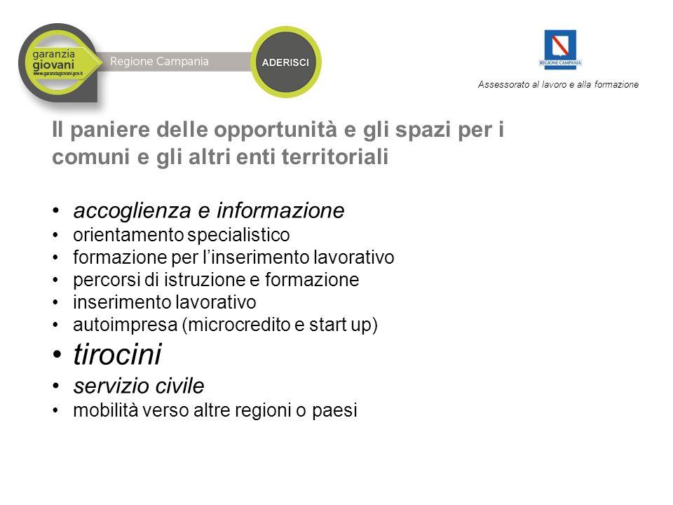 Assessorato al lavoro e alla formazione Il paniere delle opportunità e gli spazi per i comuni e gli altri enti territoriali