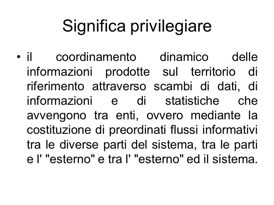 Significa privilegiare il coordinamento dinamico delle informazioni prodotte sul territorio di riferimento attraverso scambi di dati, di informazioni