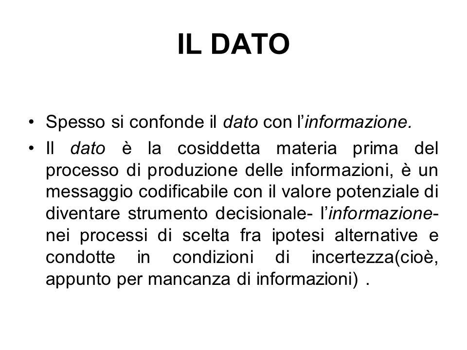 IL DATO Spesso si confonde il dato con l'informazione. Il dato è la cosiddetta materia prima del processo di produzione delle informazioni, è un messa