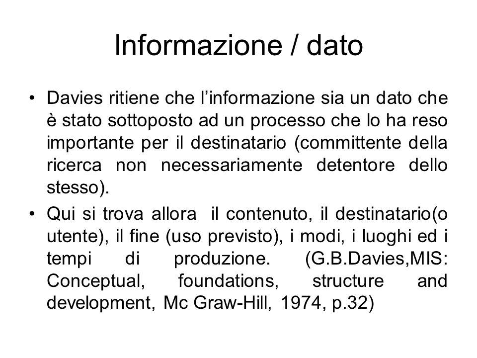 Informazione / dato Davies ritiene che l'informazione sia un dato che è stato sottoposto ad un processo che lo ha reso importante per il destinatario