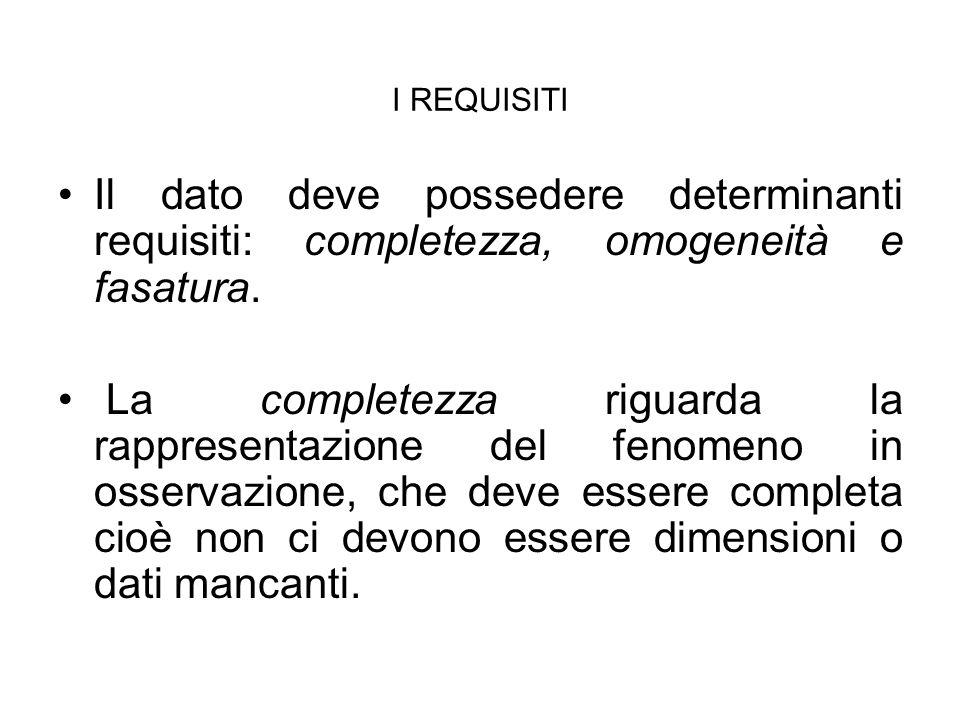 I REQUISITI Il dato deve possedere determinanti requisiti: completezza, omogeneità e fasatura. La completezza riguarda la rappresentazione del fenomen