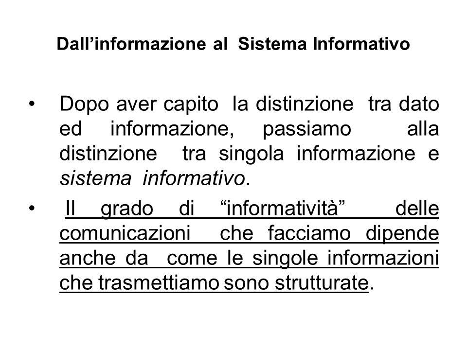 Dall'informazione al Sistema Informativo Dopo aver capito la distinzione tra dato ed informazione, passiamo alla distinzione tra singola informazione