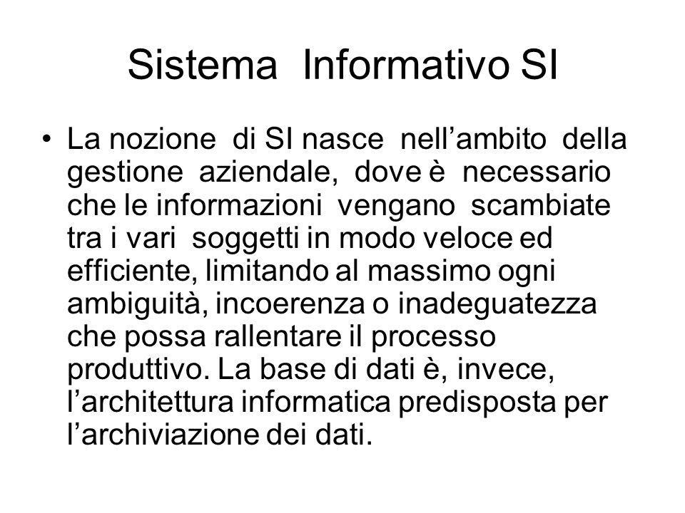 Sistema Informativo SI La nozione di SI nasce nell'ambito della gestione aziendale, dove è necessario che le informazioni vengano scambiate tra i vari