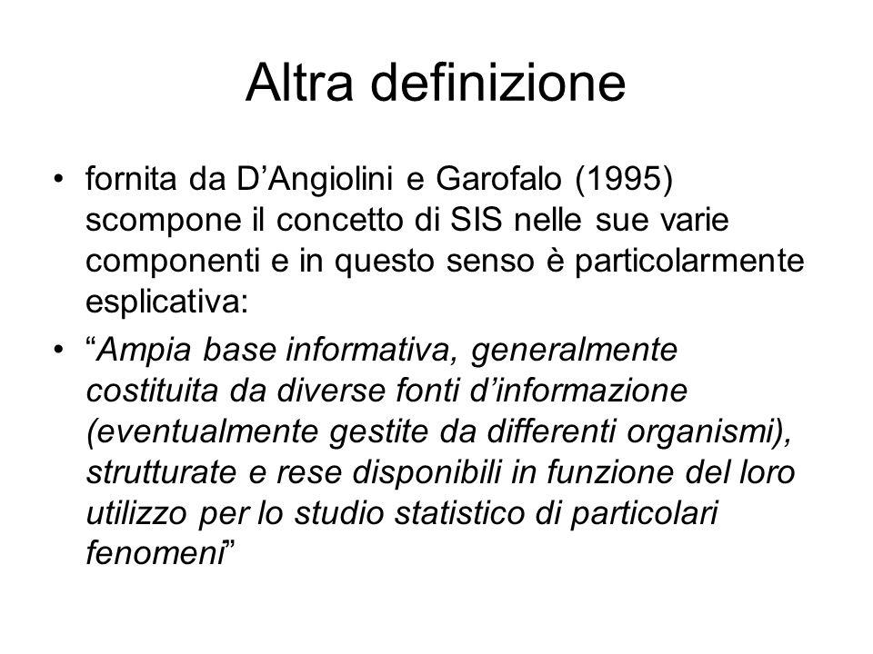 Altra definizione fornita da D'Angiolini e Garofalo (1995) scompone il concetto di SIS nelle sue varie componenti e in questo senso è particolarmente