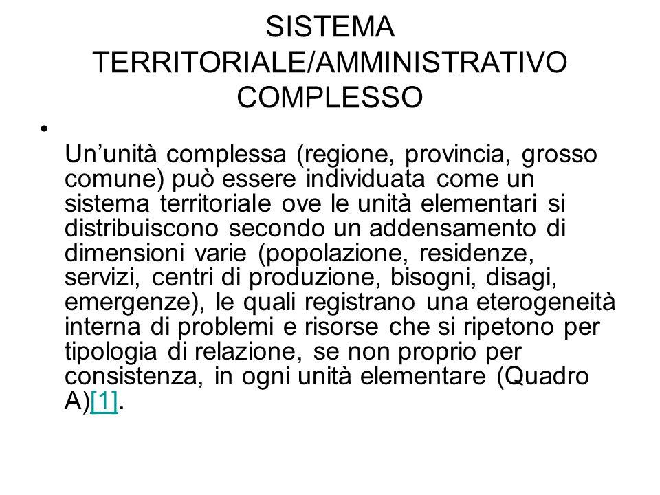 SISTEMA TERRITORIALE/AMMINISTRATIVO COMPLESSO Un'unità complessa (regione, provincia, grosso comune) può essere individuata come un sistema territoria