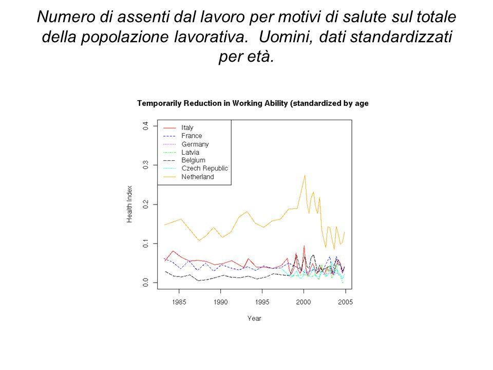 Numero di assenti dal lavoro per motivi di salute sul totale della popolazione lavorativa. Uomini, dati standardizzati per età.