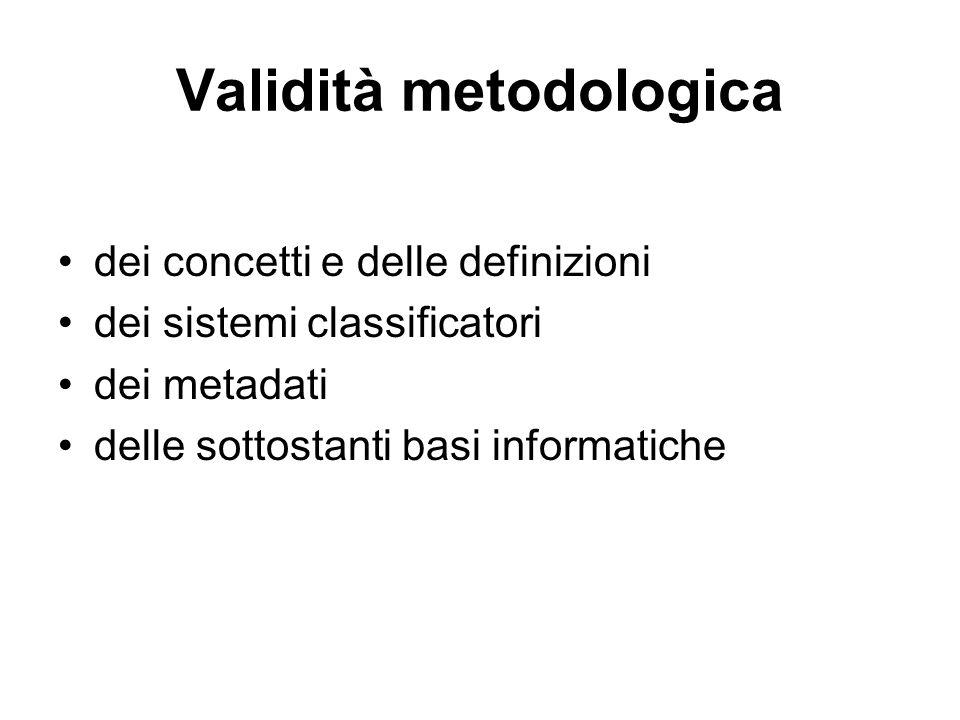 Validità metodologica dei concetti e delle definizioni dei sistemi classificatori dei metadati delle sottostanti basi informatiche