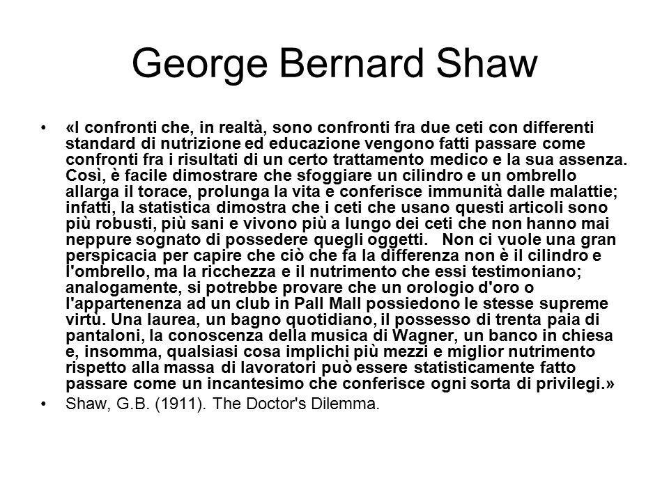 George Bernard Shaw «I confronti che, in realtà, sono confronti fra due ceti con differenti standard di nutrizione ed educazione vengono fatti passare