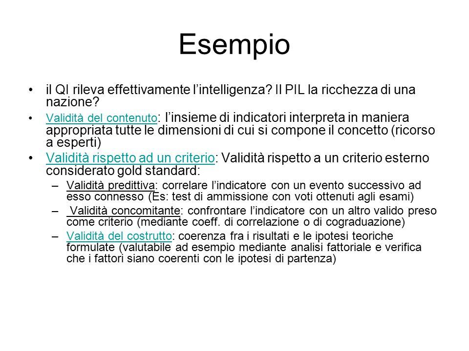 Esempio il QI rileva effettivamente l'intelligenza? Il PIL la ricchezza di una nazione? Validità del contenuto : l'insieme di indicatori interpreta in