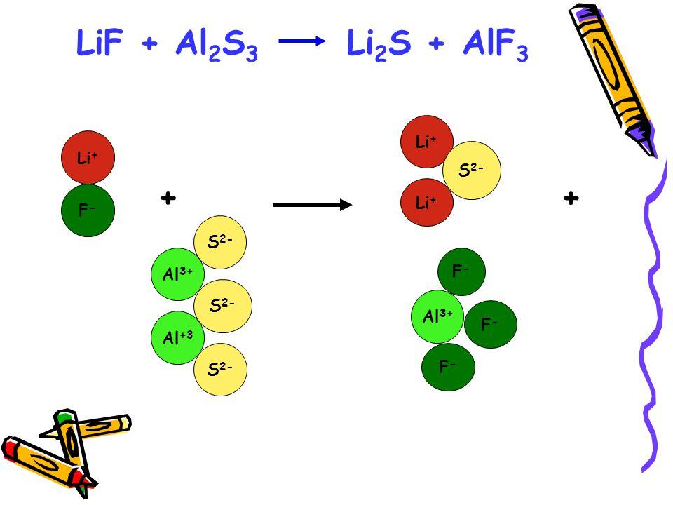 LiF + Al 2 S 3 Li 2 S + AlF 3 Li + F-F- + Al 3+ Al +3 S 2- Li + S 2- Al 3+ F-F- F-F- F-F- +