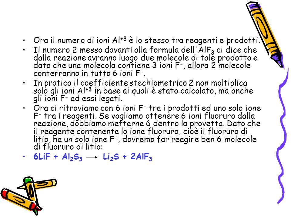Ora il numero di ioni Al +3 è lo stesso tra reagenti e prodotti. Il numero 2 messo davanti alla formula dell'AlF 3 ci dice che dalla reazione avranno