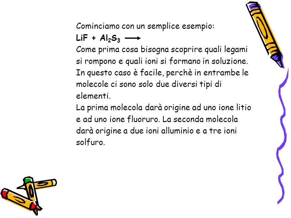 Cominciamo con un semplice esempio: LiF + Al 2 S 3 Come prima cosa bisogna scoprire quali legami si rompono e quali ioni si formano in soluzione. In q