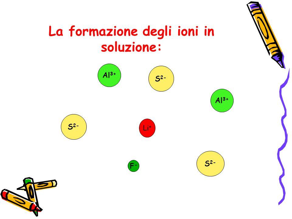 La formazione degli ioni in soluzione: Li + F-F- Al 3+ S 2-