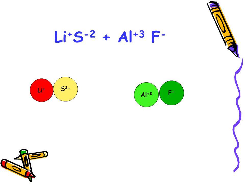 Li + S -2 + Al +3 F - Li + S 2- Al +3 F-F-