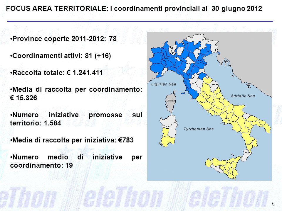 5 FOCUS AREA TERRITORIALE: i coordinamenti provinciali al 30 giugno 2012 Province coperte 2011-2012: 78 Coordinamenti attivi: 81 (+16) Raccolta totale: € 1.241.411 Media di raccolta per coordinamento: € 15.326 Numero iniziative promosse sul territorio: 1.584 Media di raccolta per iniziativa: €783 Numero medio di iniziative per coordinamento: 19