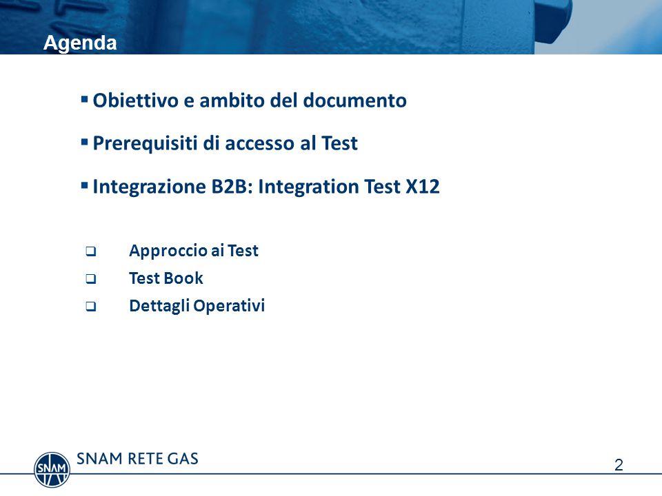 Agenda  Obiettivo e ambito del documento  Prerequisiti di accesso al Test  Integrazione B2B: Integration Test X12  Approccio ai Test  Test Book 