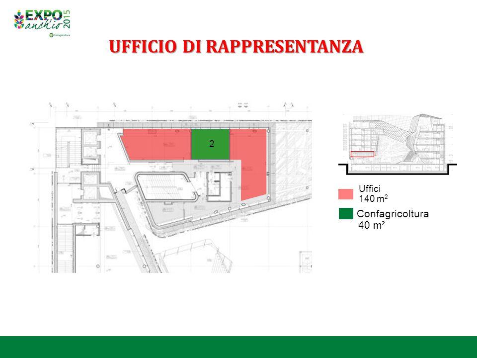 Uffici 140 m 2 UFFICIO DI RAPPRESENTANZA Confagricoltura 40 m ² 2