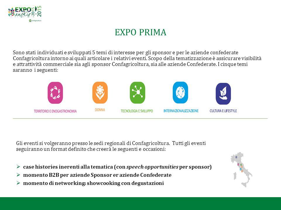 EXPO PRIMA Sono stati individuati e sviluppati 5 temi di interesse per gli sponsor e per le aziende confederate Confagricoltura intorno ai quali artic