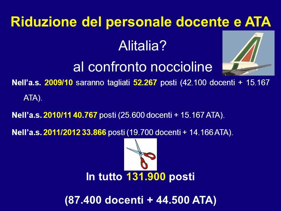 Riduzione del personale docente e ATA Alitalia. al confronto noccioline Nell'a.s.