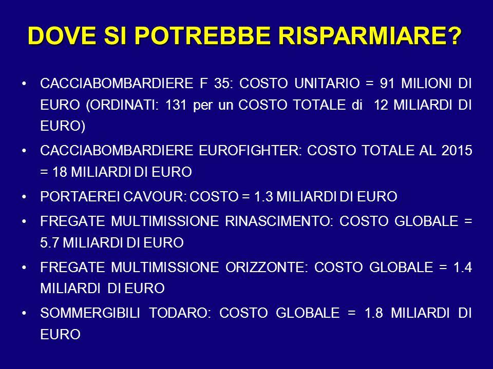 CACCIABOMBARDIERE F 35: COSTO UNITARIO = 91 MILIONI DI EURO (ORDINATI: 131 per un COSTO TOTALE di 12 MILIARDI DI EURO) CACCIABOMBARDIERE EUROFIGHTER: COSTO TOTALE AL 2015 = 18 MILIARDI DI EURO PORTAEREI CAVOUR: COSTO = 1.3 MILIARDI DI EURO FREGATE MULTIMISSIONE RINASCIMENTO: COSTO GLOBALE = 5.7 MILIARDI DI EURO FREGATE MULTIMISSIONE ORIZZONTE: COSTO GLOBALE = 1.4 MILIARDI DI EURO SOMMERGIBILI TODARO: COSTO GLOBALE = 1.8 MILIARDI DI EURO DOVE SI POTREBBE RISPARMIARE