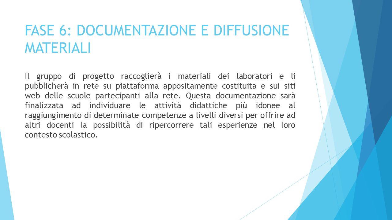 FASE 6: DOCUMENTAZIONE E DIFFUSIONE MATERIALI Il gruppo di progetto raccoglierà i materiali dei laboratori e li pubblicherà in rete su piattaforma app