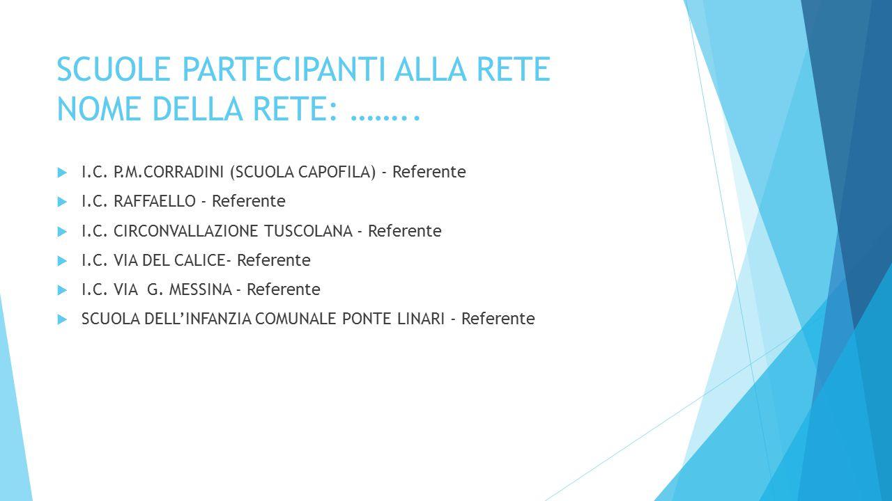 SCUOLE PARTECIPANTI ALLA RETE NOME DELLA RETE: ……..  I.C. P.M.CORRADINI (SCUOLA CAPOFILA) - Referente  I.C. RAFFAELLO - Referente  I.C. CIRCONVALLA
