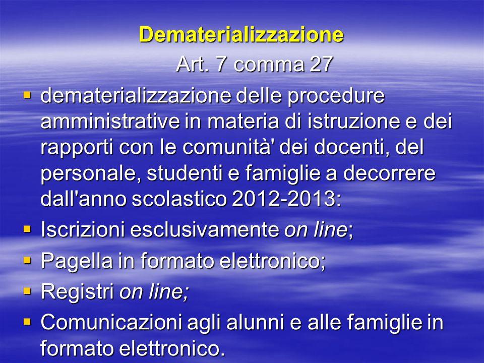 Dematerializzazione Art.