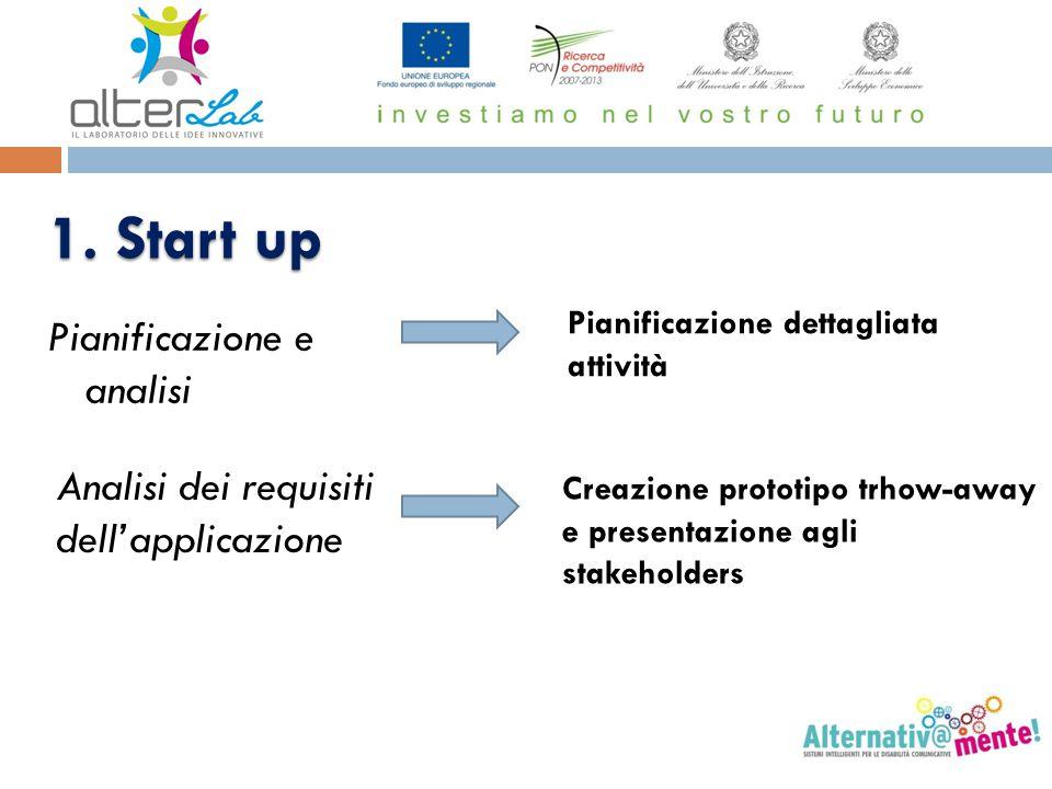 1. Start up Pianificazione e analisi Analisi dei requisiti dell'applicazione Pianificazione dettagliata attività Creazione prototipo trhow-away e pres
