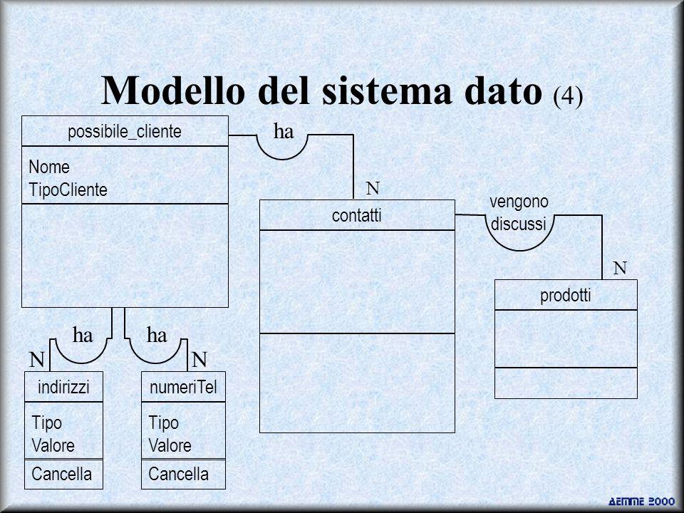 contatti prodotti ha vengono discussi N N Nome TipoCliente possibile_cliente Tipo Valore indirizzi Cancella Tipo Valore numeriTel Cancella ha NN Modello del sistema dato (4)