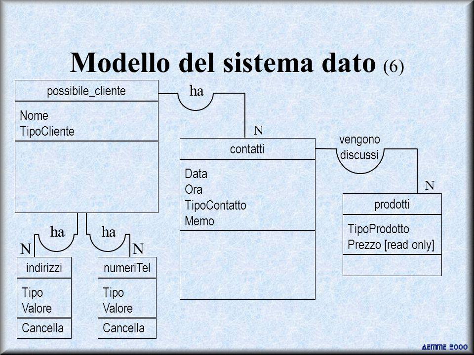 TipoProdotto Prezzo [read only] Data Ora TipoContatto Memo contatti prodotti ha vengono discussi N N Nome TipoCliente possibile_cliente Tipo Valore indirizzi Cancella Tipo Valore numeriTel Cancella ha NN Modello del sistema dato (6)