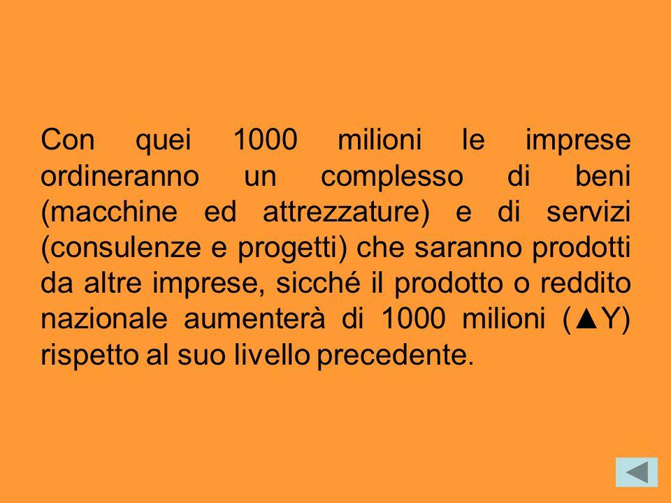 Con quei 1000 milioni le imprese ordineranno un complesso di beni (macchine ed attrezzature) e di servizi (consulenze e progetti) che saranno prodotti